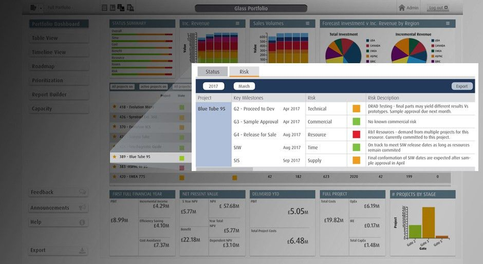PPM Dashboard Tools - Easy-to-Use Project Portfolio Management ...