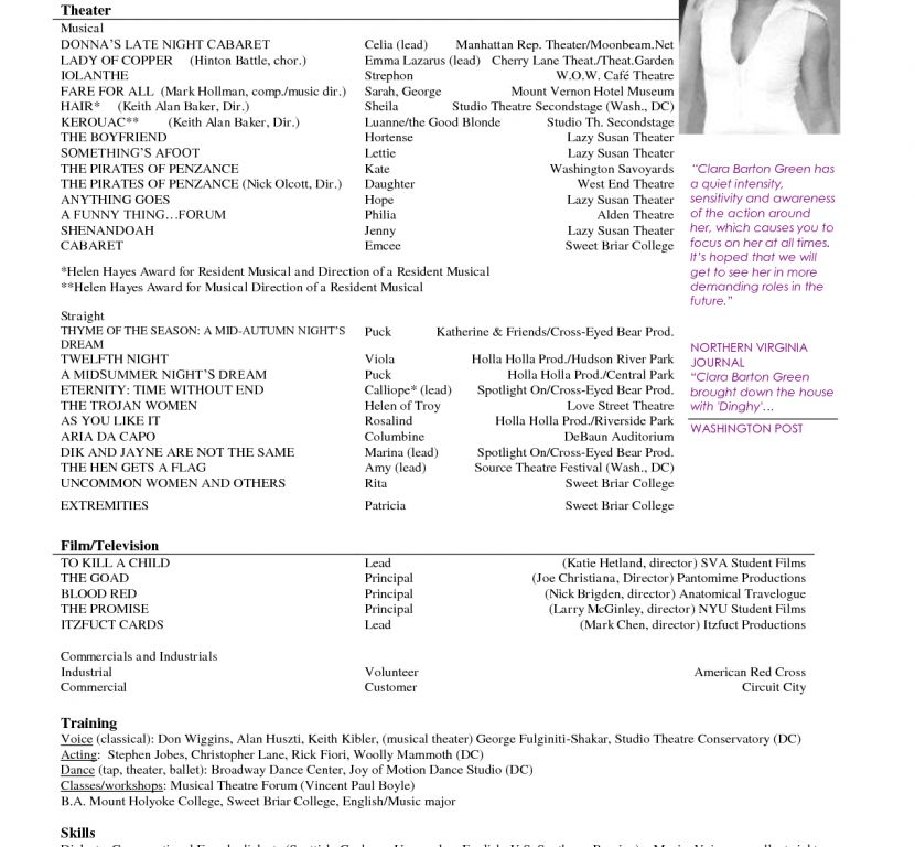 theater resume template banking analyst sample resume blank ...