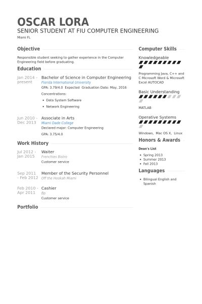 Waiter Resume samples - VisualCV resume samples database