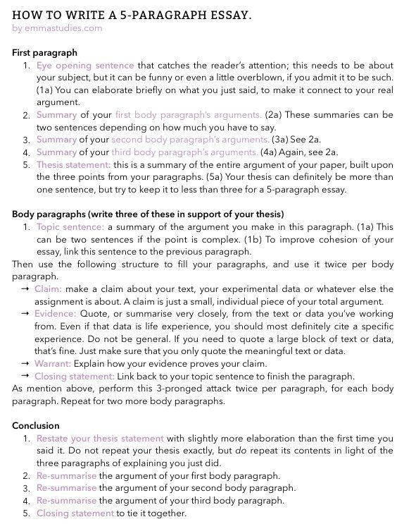 Best 20+ Essay writing ideas on Pinterest | Essay writing tips ...