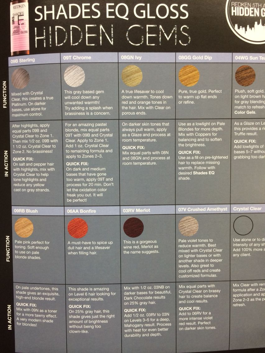 Redken shades eq color gloss color chart hair pinterest redken shades eq color gloss color chart hair pinterest redken shades eq redken shades and colour chart geenschuldenfo Choice Image