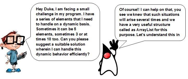 to use Java Arraylist
