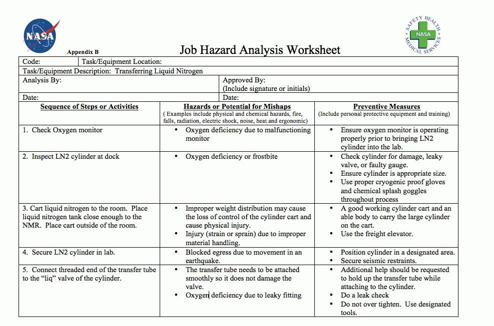 Sample Job Safety Analysis Form Sample Job Analysis – 6+ Examples ...