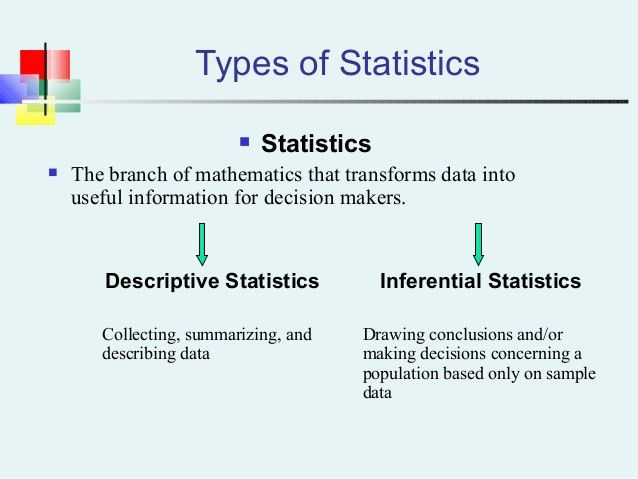 1.introduction to statistics