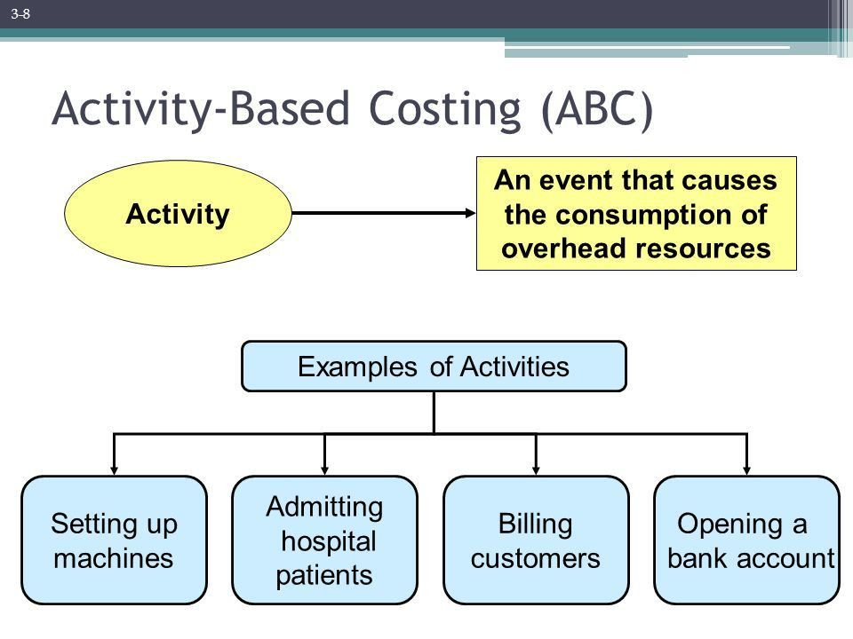 When cost systems were developed in the 1800s, the emphasis was on ...