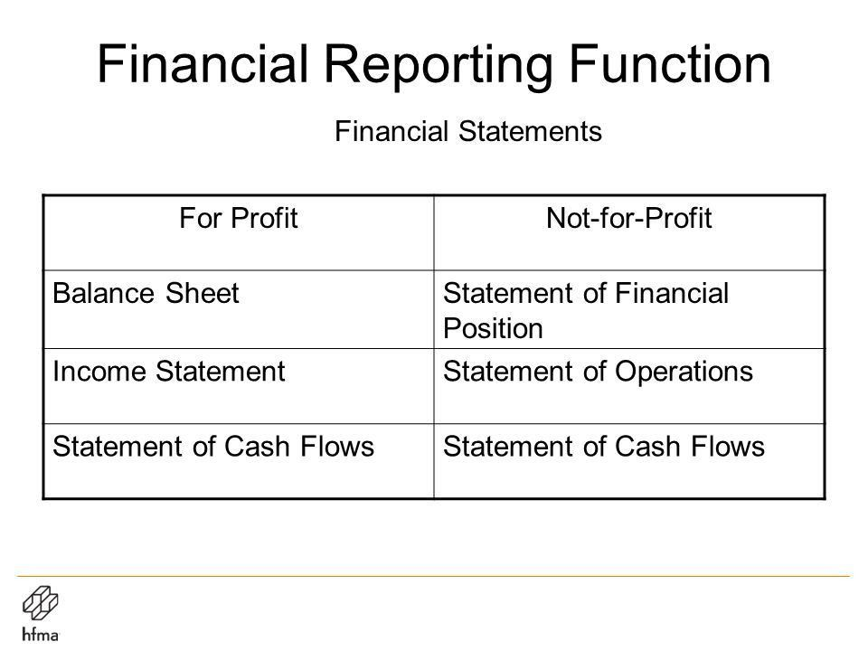 HFMA Certification Professional Practicum Financial Reporting ...