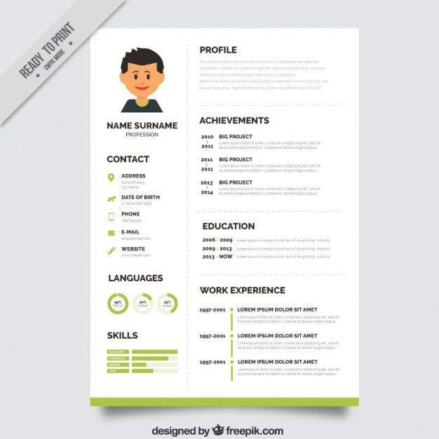 Green resume template Vector | Free Download