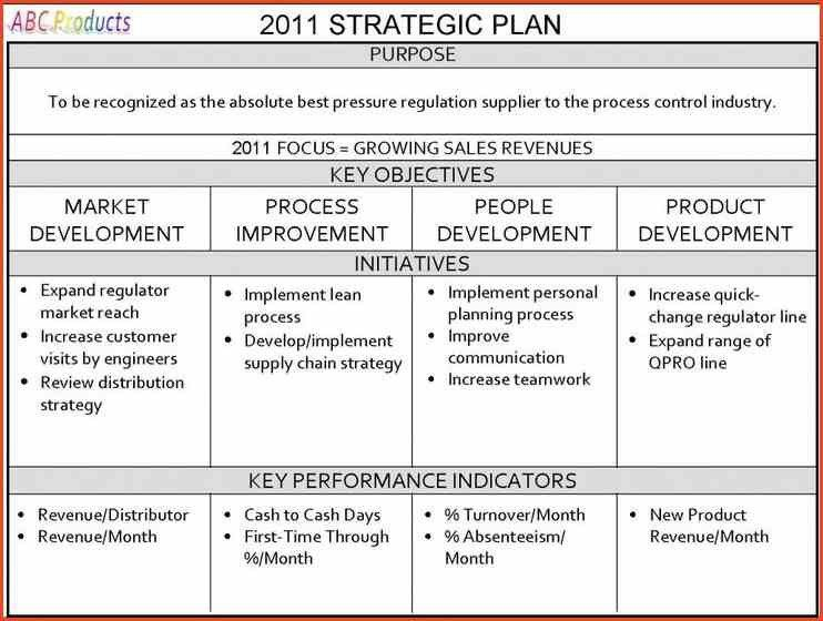 ONE PAGE BUSINESS PLAN TEMPLATE   Proposalsheet.com