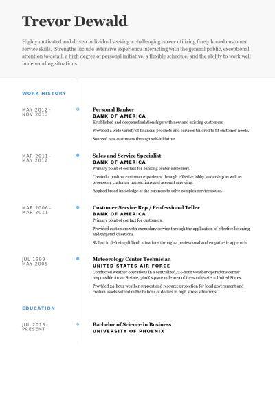 Personal Banker Resume samples - VisualCV resume samples database