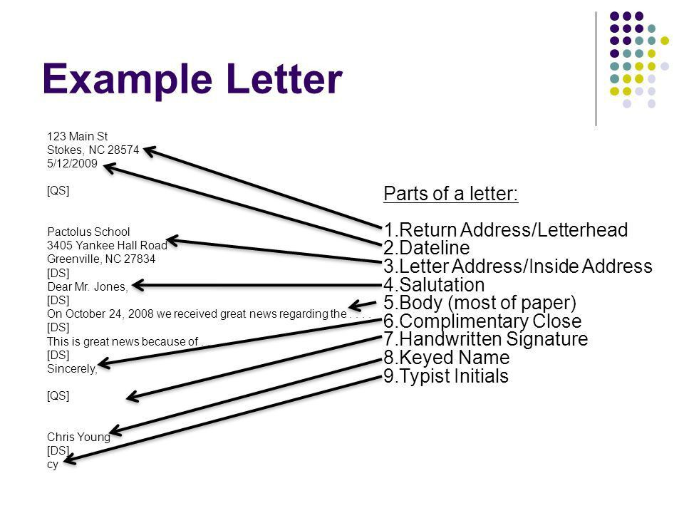 Business Letters EQ: How do we write a business letter? - ppt download