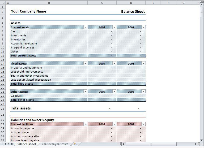 Balance Sheet Template | Free Balance Sheet Template