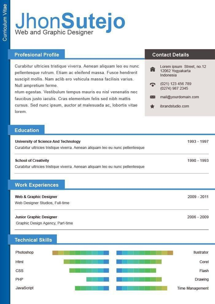 Free Template For Resume. Doc Resume Template Volumetricsco Resume ...