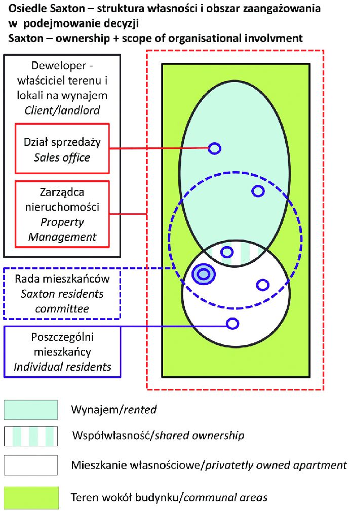 An example of indepth BPE preliminary analysis: diagram of ...