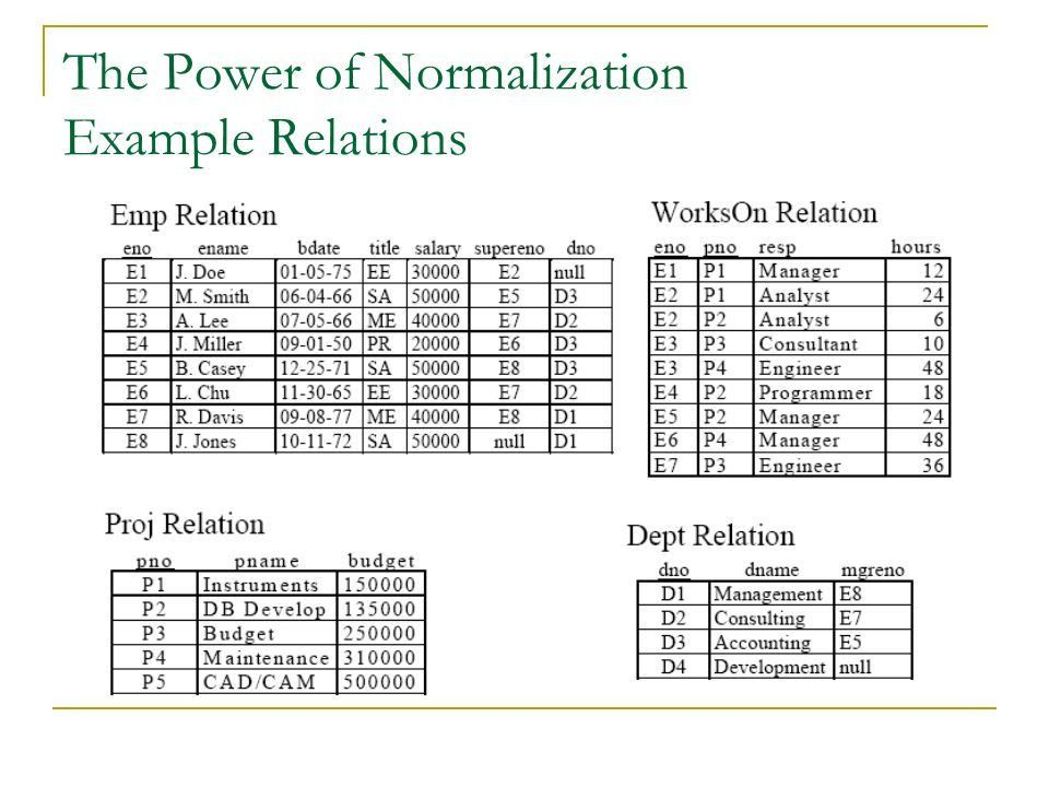 Ch 7: Normalization-Part 1 - ppt download