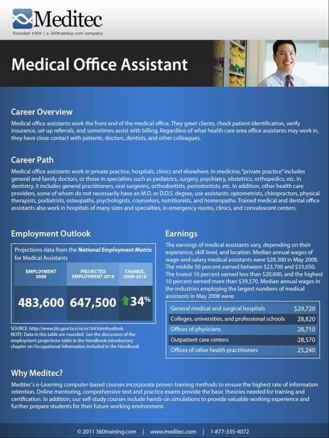 The 25+ best Medical office assistant jobs ideas on Pinterest ...