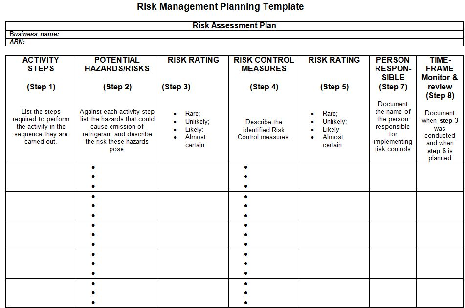 Importance of Risk Analysis and Management – The Case of ...