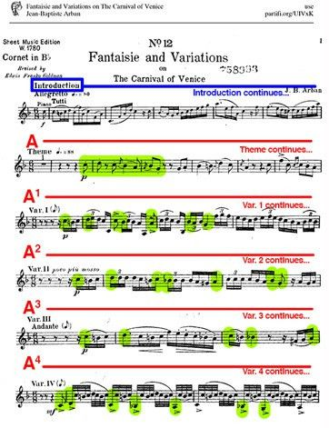 Theme & Variation in Music: Definition, Form & Examples - Video ...