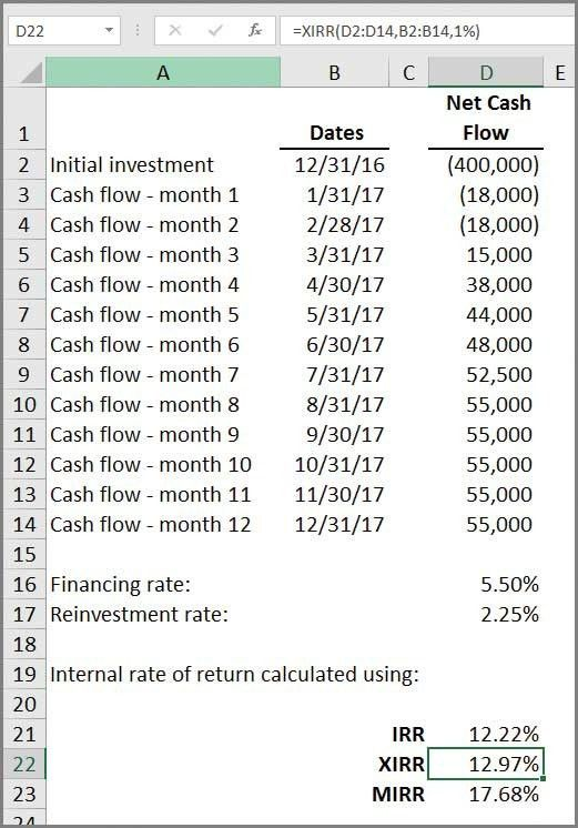 Microsoft Excel: 3 ways to calculate internal rate of return in Excel