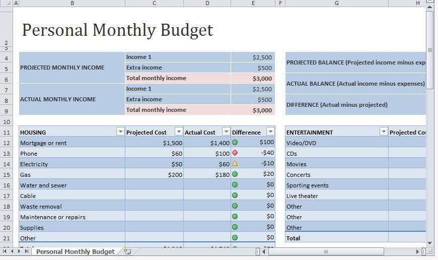Sample Personal Budget. 2014-08-20-Financialsnapshotandbudget Jpg ...