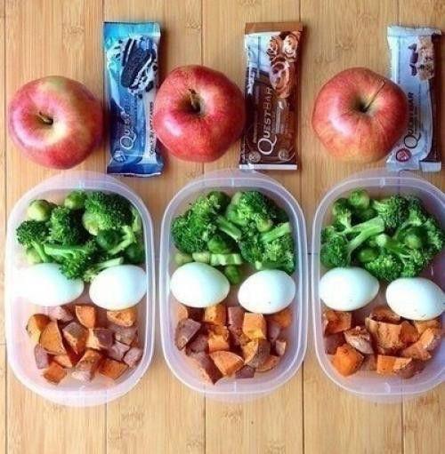 An Example of Protein Diet Week Plan | Ladies Lifestyle