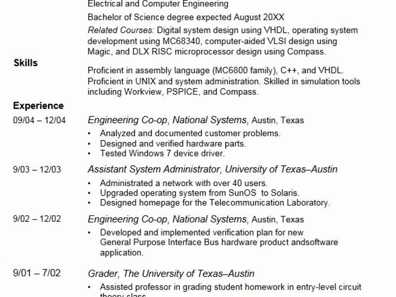 Technical writer resume doc