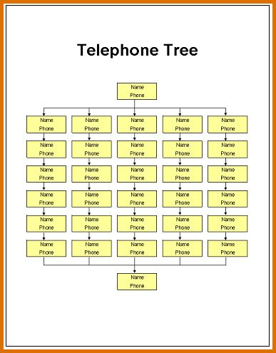 7+ call tree templateReference Letters Words | Reference Letters Words