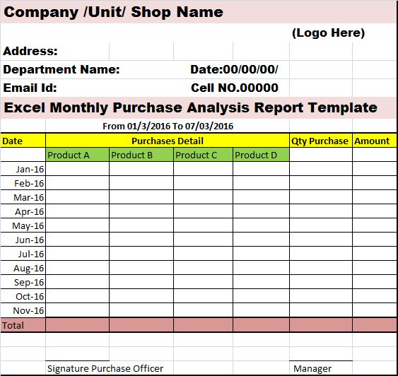 Excellent Monthly Purchase Analysis Report Template Example in ...