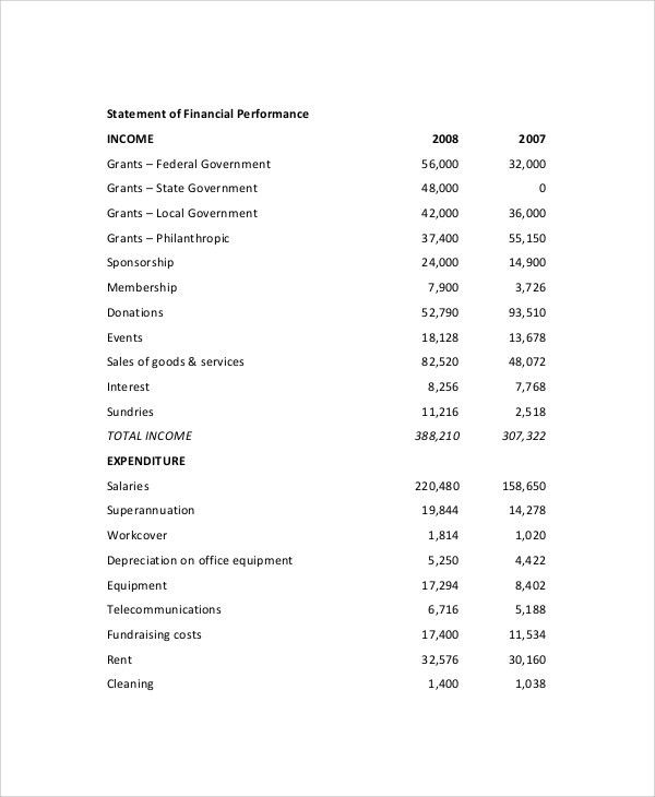 Sample Income Statement Format - 5+ Download In PDF