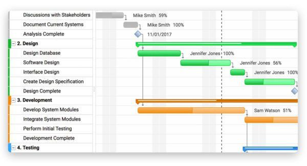 Just Released: Free Gantt Chart Excel Template! - ProjectManager.com