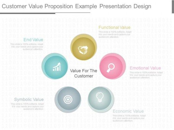 Customer Value Proposition Example Presentation Design ...