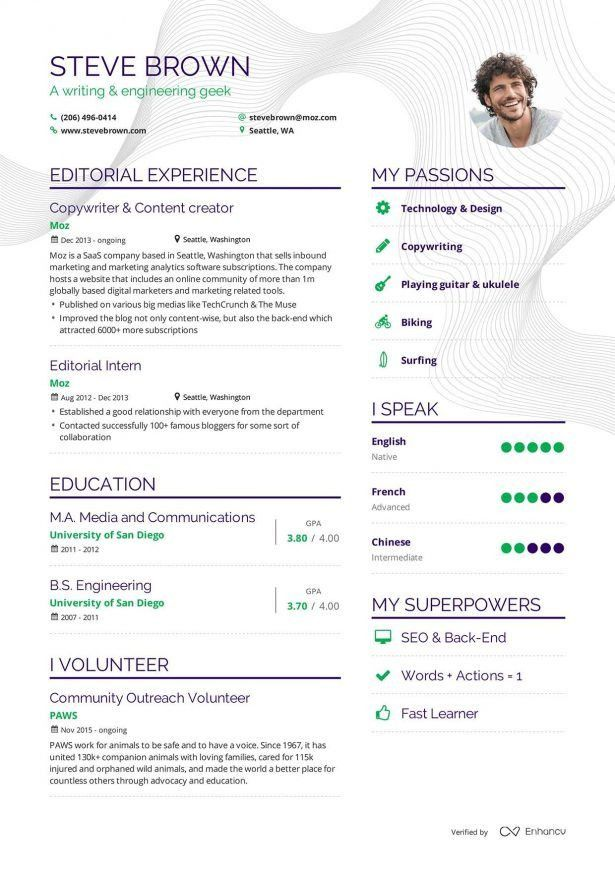 Resume : Administrative Skills Examples Sample Resume For Computer ...