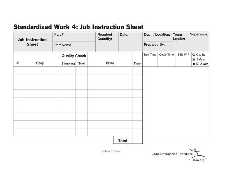 Standardized Work Job Instruction Sheet | Lean Enterprise Institute
