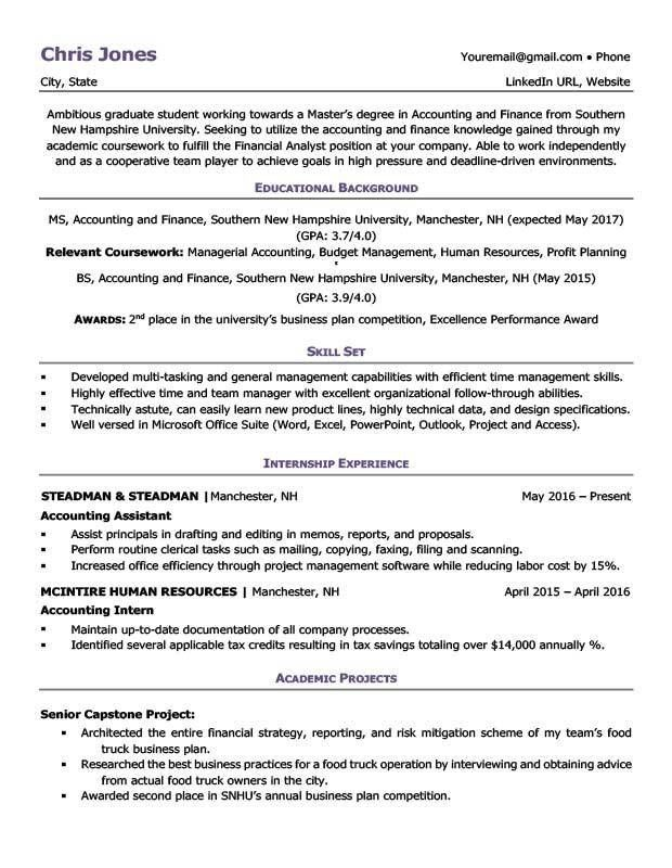 College Graduate Resume Template. Resume For High School Students ...