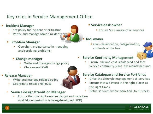 Service Management Office