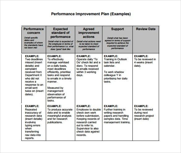 Performance Improvement Action Plan Template Sample : Helloalive