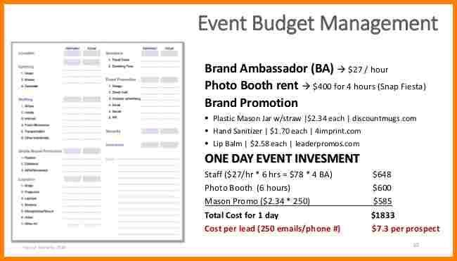 Budget PlanSample Budget Proposal. Event Budget Proposal Template ...