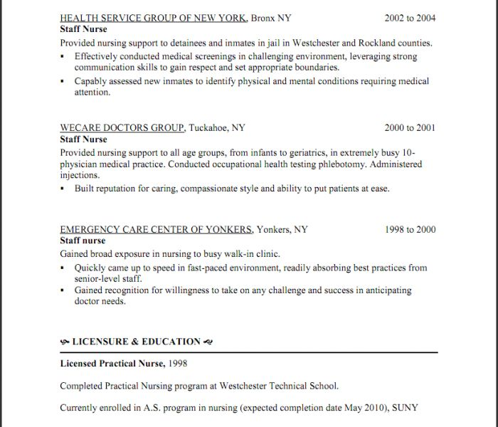 licensed practical nurse resume licensed practical nurse lpn