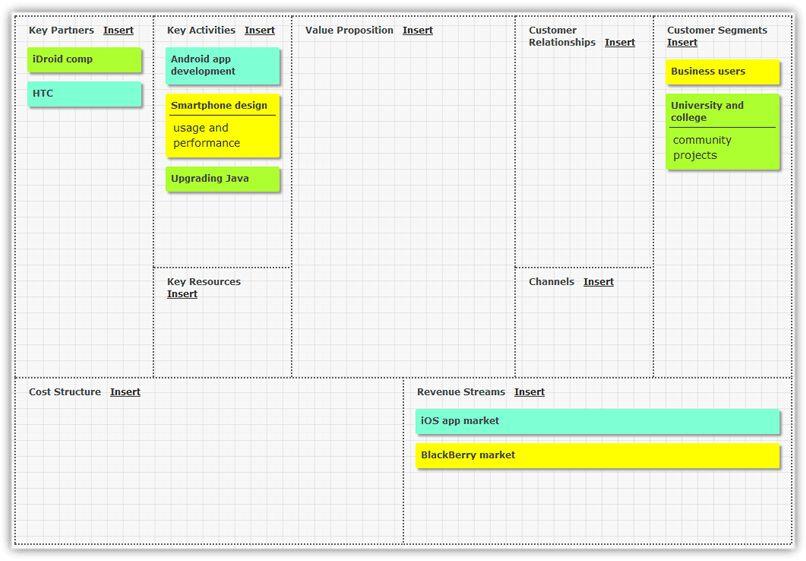 Business Model Canvas Tutorial - Canvanizer