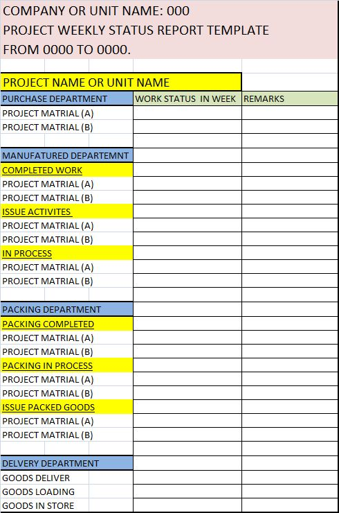 Project Detail Weekly Status Report Template – Free Report Templates