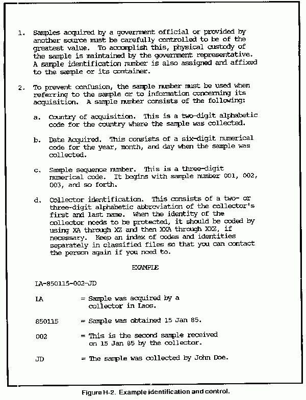 FM 34-54 Appendix H