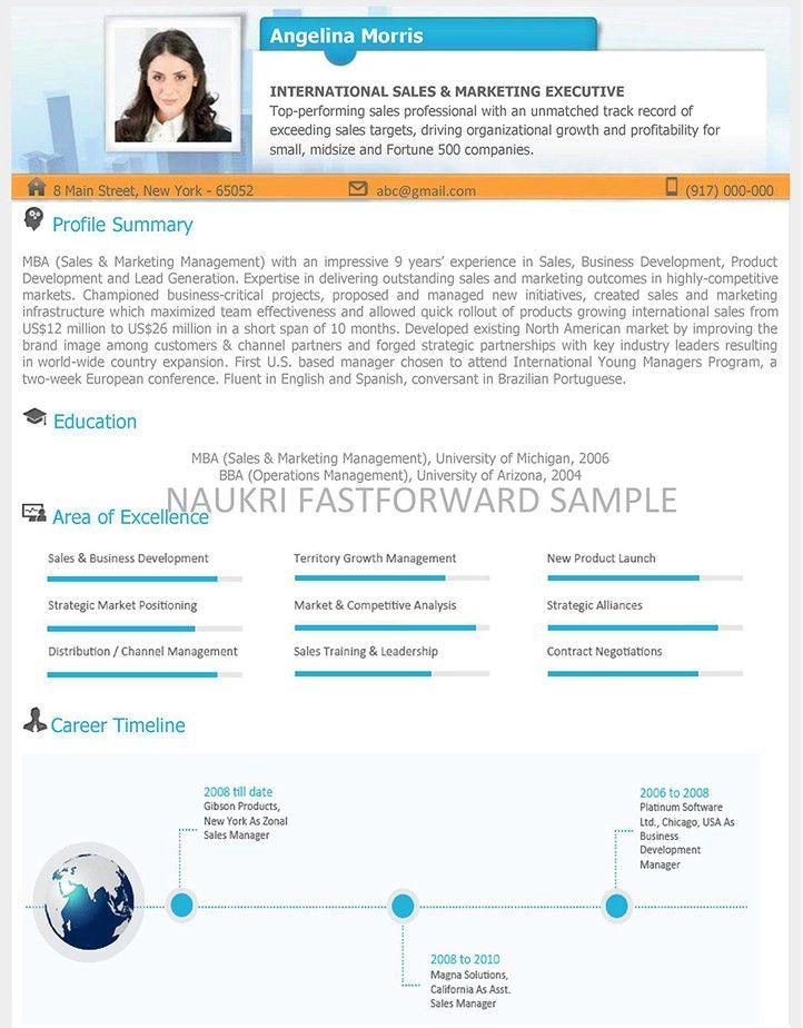 Free Visual CV Samples