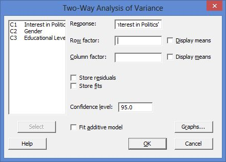 Two-way ANOVA in Minitab - Procedure, output and interpretation of ...