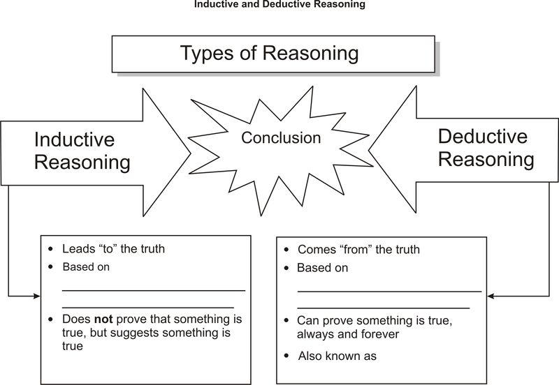 Inductive and Deductive Reasoning | CK-12 Foundation