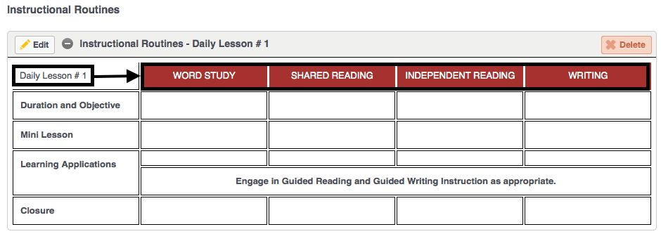 ELAR/SLAR Template: Instructional Routines – TEKS Resource System ...