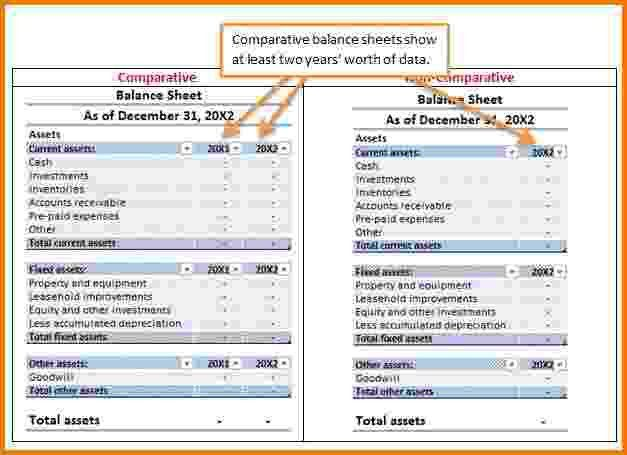 12 income statement balance sheet | Financial Statement Form