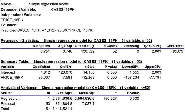 Regression example: simple model