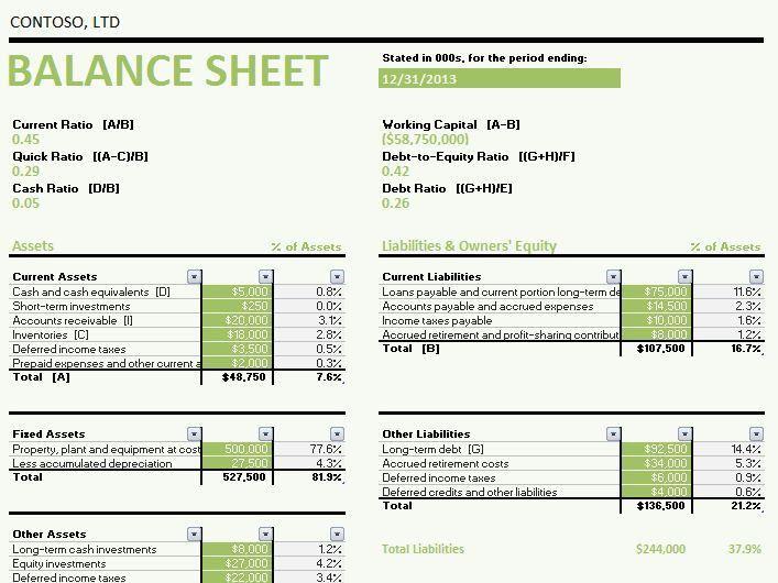 Calculating Ratios Balance Sheet Template   Formal Word Templates