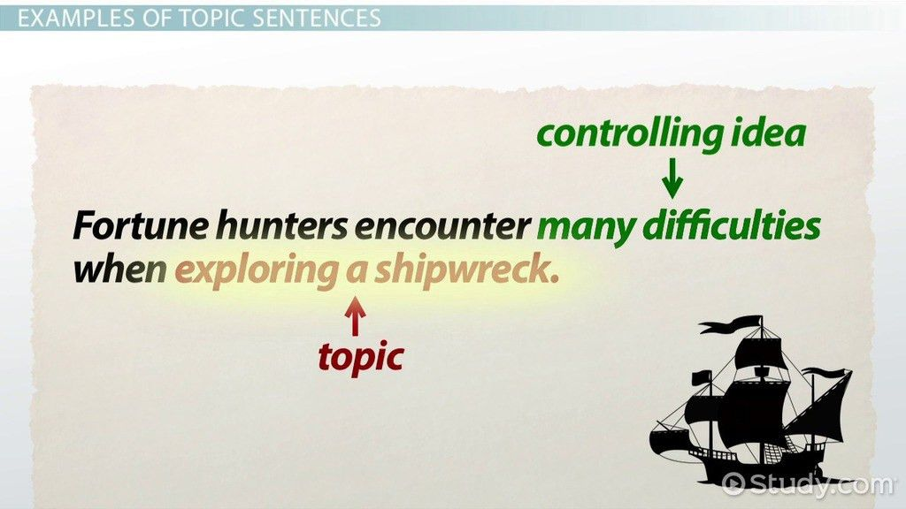 What is a Topic Sentence? - Examples & Definition - Video & Lesson ...