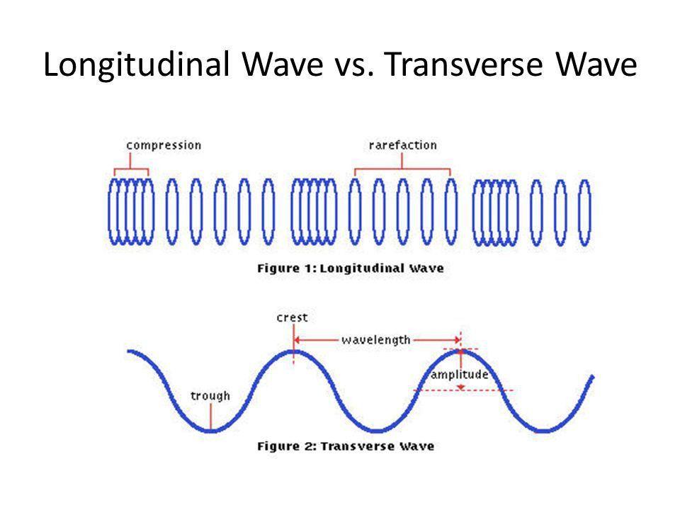 Mechanical Waves Mechanical Waves. - ppt video online download
