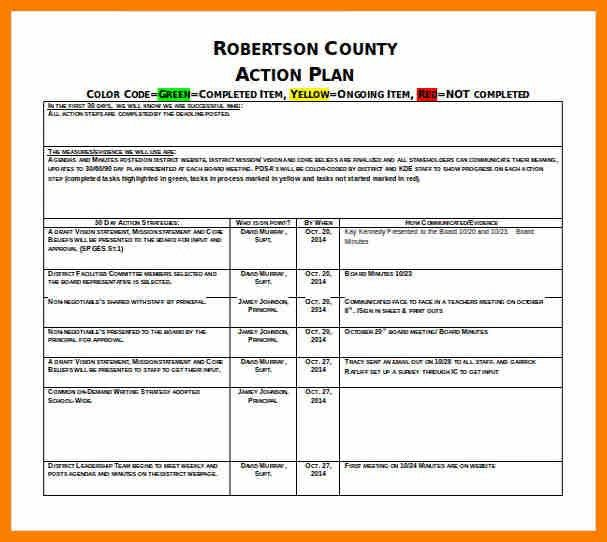 6+ 90 day action plan template | sephora resume